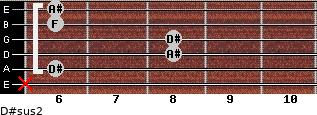 D#sus2 for guitar on frets x, 6, 8, 8, 6, 6
