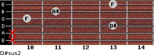 D#sus2 for guitar on frets x, x, 13, 10, 11, 13