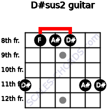 D#sus2 for guitar on frets 11, 8, 8, 8, 11, 11