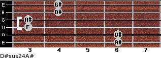D#sus2/4/A# for guitar on frets 6, 6, 3, 3, 4, 4
