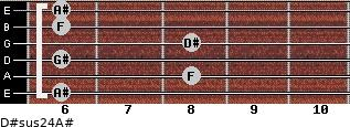D#sus2/4/A# for guitar on frets 6, 8, 6, 8, 6, 6
