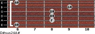 D#sus2/4/A# for guitar on frets 6, 8, 8, 8, 9, 6