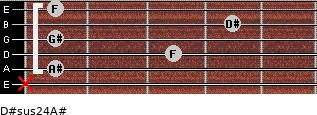 D#sus2/4/A# for guitar on frets x, 1, 3, 1, 4, 1