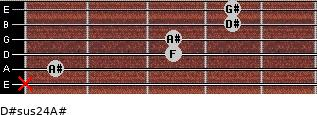 D#sus2/4/A# for guitar on frets x, 1, 3, 3, 4, 4