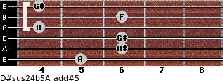 D#sus2/4(b5)/A add(#5) guitar chord