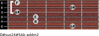 D#sus2/4(#5)/Ab add(m2) guitar chord
