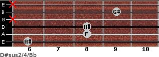 D#sus2/4/Bb for guitar on frets 6, 8, 8, x, 9, x
