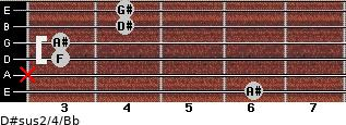 D#sus2/4/Bb for guitar on frets 6, x, 3, 3, 4, 4
