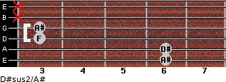 D#sus2/A# for guitar on frets 6, 6, 3, 3, x, x