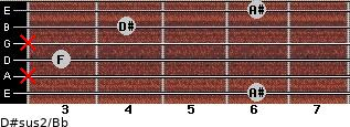 D#sus2/Bb for guitar on frets 6, x, 3, x, 4, 6