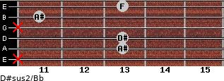 D#sus2/Bb for guitar on frets x, 13, 13, x, 11, 13