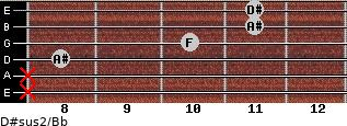 D#sus2/Bb for guitar on frets x, x, 8, 10, 11, 11
