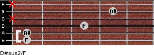 D#sus2/F for guitar on frets 1, 1, 3, x, 4, x