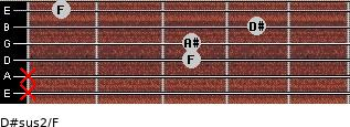 D#sus2/F for guitar on frets x, x, 3, 3, 4, 1