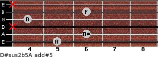 D#sus2(b5)/A add(#5) guitar chord