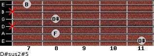 D#sus2(#5) for guitar on frets 11, 8, x, 8, x, 7