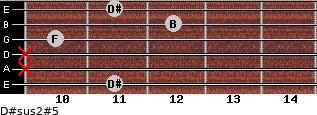 D#sus2(#5) for guitar on frets 11, x, x, 10, 12, 11