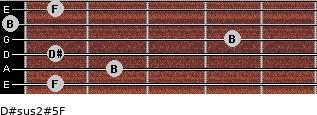 D#sus2(#5)/F for guitar on frets 1, 2, 1, 4, 0, 1