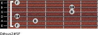 D#sus2(#5)/F for guitar on frets 1, 2, 1, 4, 4, 1
