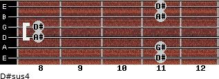 D#sus4 for guitar on frets 11, 11, 8, 8, 11, 11
