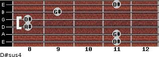 D#sus4 for guitar on frets 11, 11, 8, 8, 9, 11