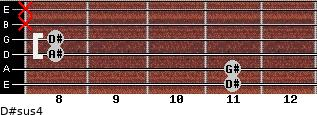 D#sus4 for guitar on frets 11, 11, 8, 8, x, x