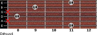 D#sus4 for guitar on frets 11, x, 8, x, 9, 11