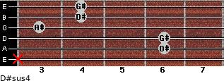 D#sus4 for guitar on frets x, 6, 6, 3, 4, 4