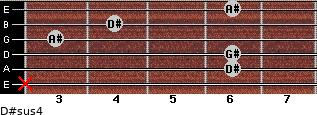 D#sus4 for guitar on frets x, 6, 6, 3, 4, 6