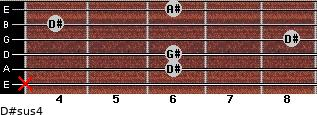 D#sus4 for guitar on frets x, 6, 6, 8, 4, 6