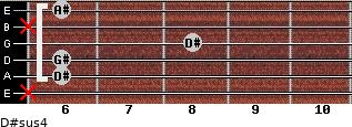 D#sus4 for guitar on frets x, 6, 6, 8, x, 6