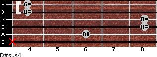 D#sus4 for guitar on frets x, 6, 8, 8, 4, 4