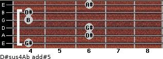 D#sus4/Ab add(#5) guitar chord