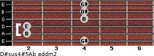 D#sus4(#5)/Ab add(m2) guitar chord