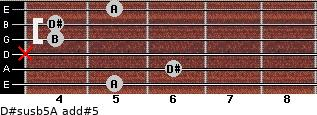 D#sus(b5)/A add(#5) guitar chord