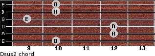 Dsus2 for guitar on frets 10, 12, 12, 9, 10, 10