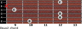 Dsus2 for guitar on frets 10, 12, 12, 9, x, 12