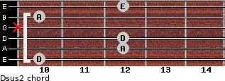 Dsus2 for guitar on frets 10, 12, 12, x, 10, 12