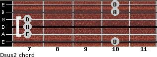 Dsus2 for guitar on frets 10, 7, 7, 7, 10, 10