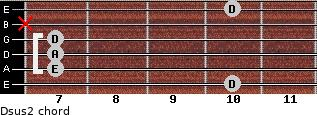 Dsus2 for guitar on frets 10, 7, 7, 7, x, 10