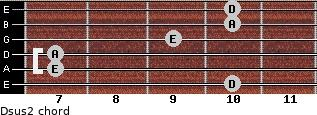 Dsus2 for guitar on frets 10, 7, 7, 9, 10, 10