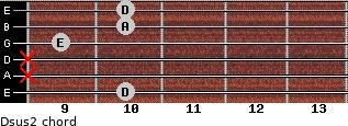 Dsus2 for guitar on frets 10, x, x, 9, 10, 10