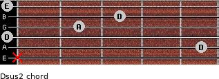Dsus2 for guitar on frets x, 5, 0, 2, 3, 0