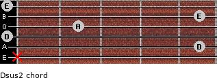 Dsus2 for guitar on frets x, 5, 0, 2, 5, 0