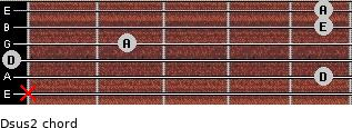 Dsus2 for guitar on frets x, 5, 0, 2, 5, 5