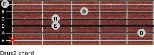 Dsus2 for guitar on frets x, 5, 2, 2, 3, 0