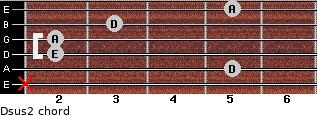 Dsus2 for guitar on frets x, 5, 2, 2, 3, 5