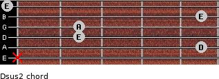 Dsus2 for guitar on frets x, 5, 2, 2, 5, 0
