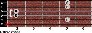 Dsus2 for guitar on frets x, 5, 2, 2, 5, 5