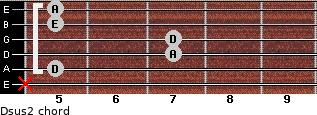 Dsus2 for guitar on frets x, 5, 7, 7, 5, 5